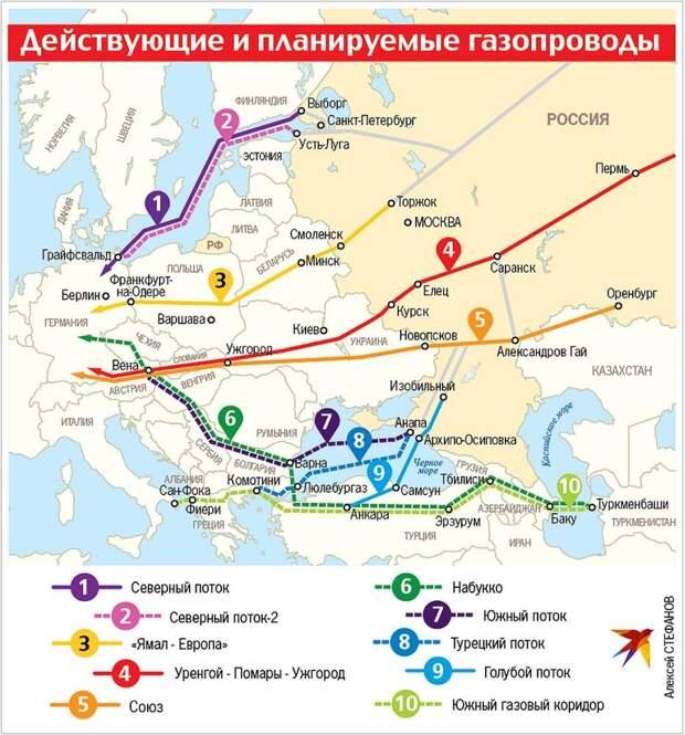 Времена, когда Украину объявляли «великой транзитной державой», кончились