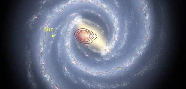 Останки чужой галактики в центре Млечного Пути
