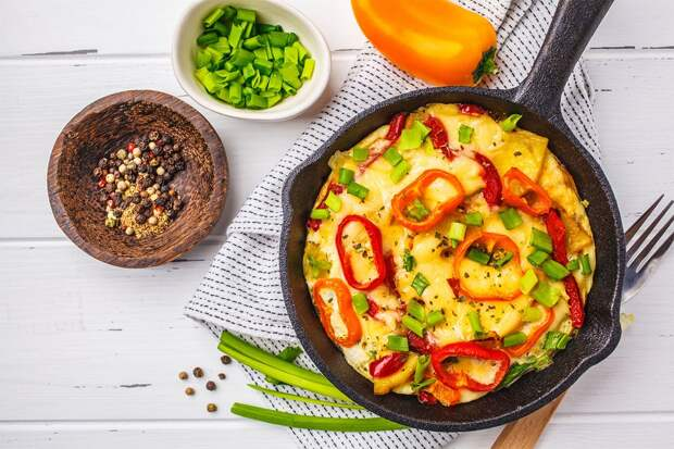Вкусное и здоровое меню на день из недорогих продуктов. Едим разнообразно на 1500 калорий