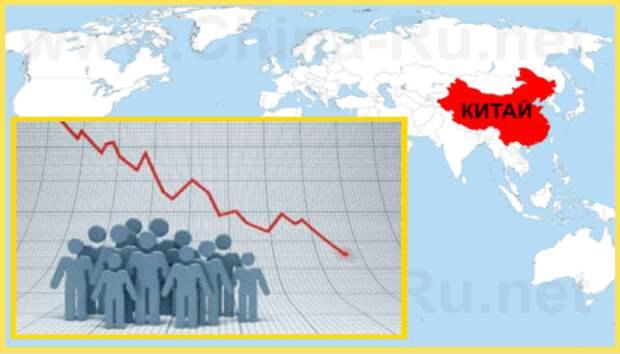 Китай вымирает, но мир этого пока не знает