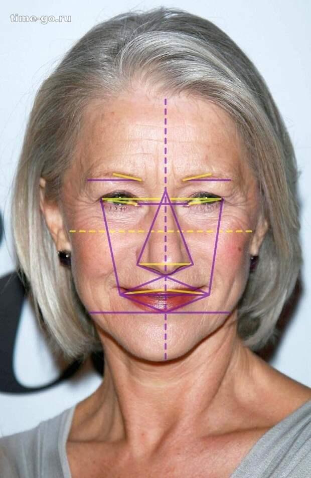 Специалисты выбрали 10 женщин с идеальными чертами лица