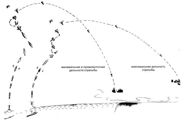Подводный выстрел «Октябрёнка»