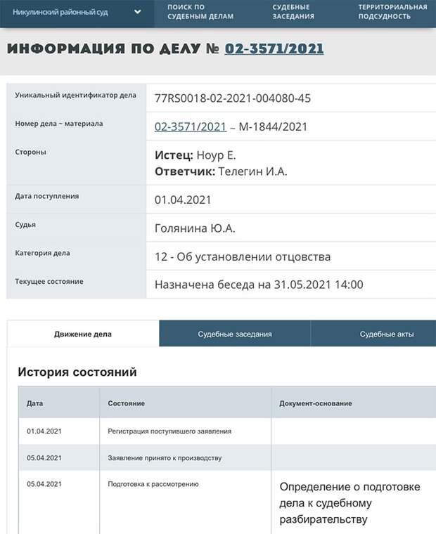 Новый суд у хоккеиста Ивана Телегина: почему Пелагее грозит снижение алиментов