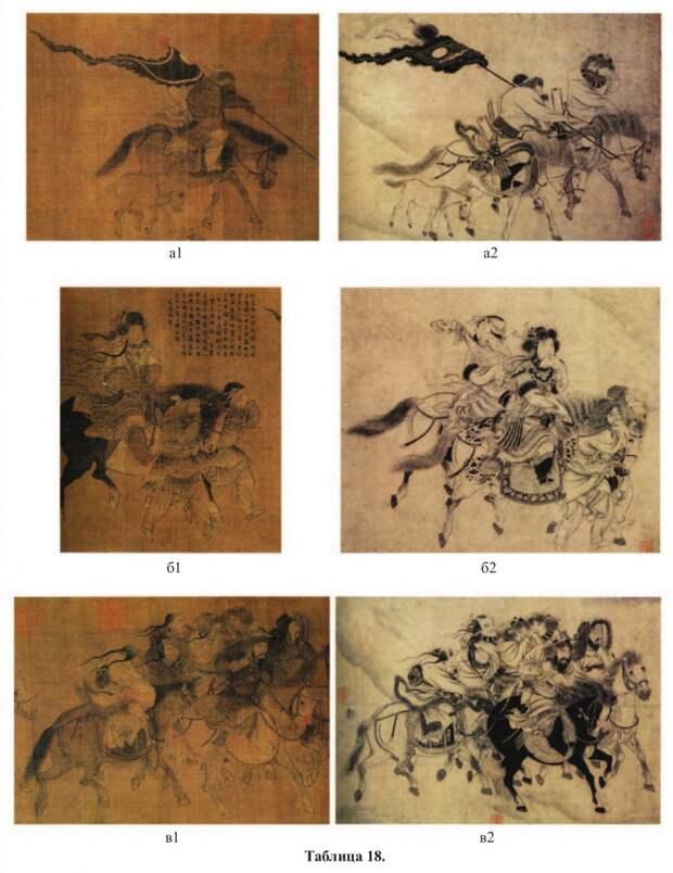 Монголы на китайской картине времени династии Цзинь (1115-1234 гг.).