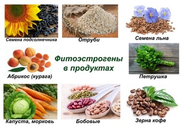 Всё, что нужно женщинам от головной боли. \ Фото: vk.com.
