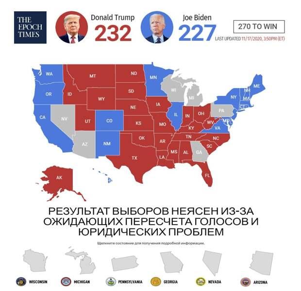 Республиканцы активничают, демократы выжидают