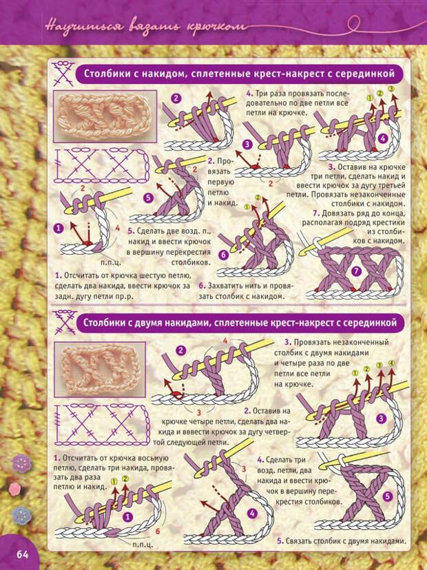 Как научиться вязать крючком своими руками (2000 иллюстраций)