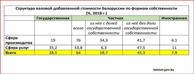 Белорусские перспективы. Сергей Глазьев