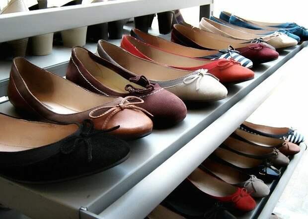 Право потребителя на обмен и возврат качественной обуви