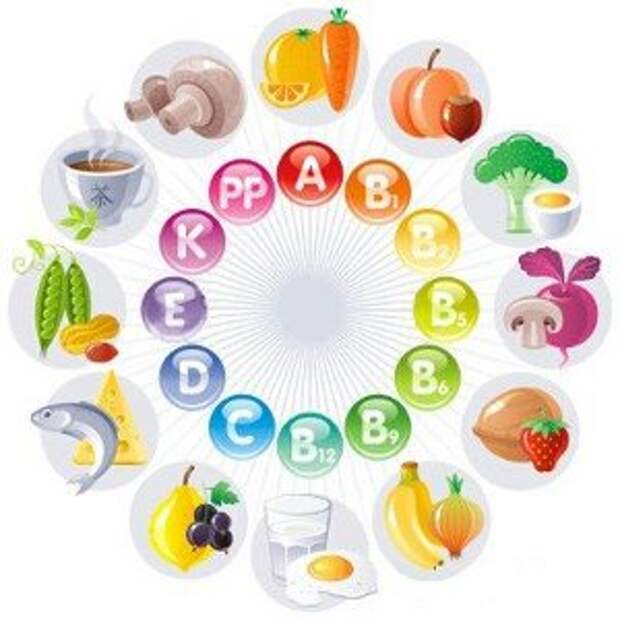 http://www.okbody.ru/images/content/377-neobhodimye-dlya-cheloveka-svoystva-vitamin-i-mineralov.jpg