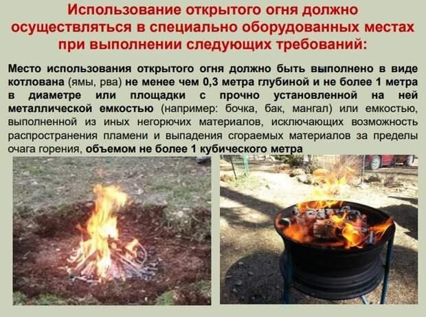 Правила использования открытого огня и разведения костров на землях сельскохозяйственного назначения