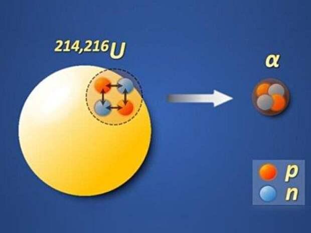 В Китае получен самый легкий изотоп урана