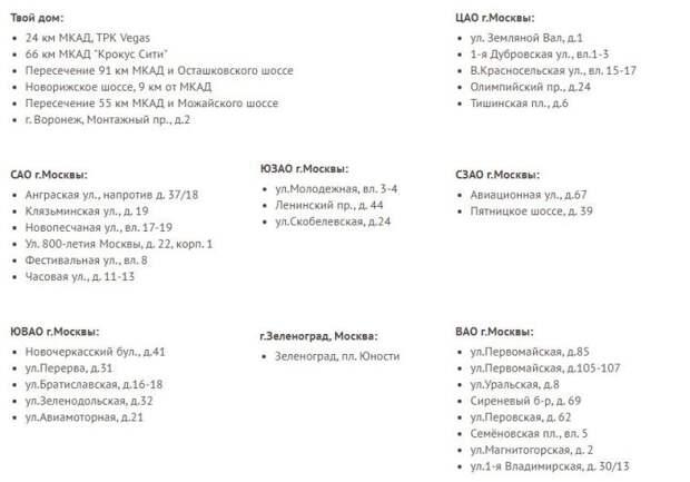 Известны адреса елочных базаров в Москве в 2020 году