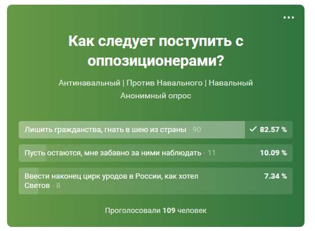 Россияне хотят лишить Навального и Ко гражданства