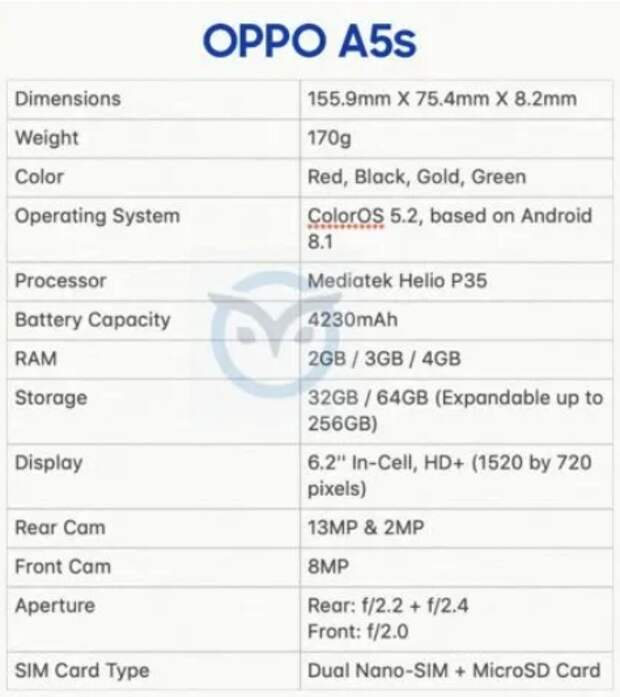 Процессор Helio P35 и ёмкий аккумулятор: OPPO выпустит смартфон A5s