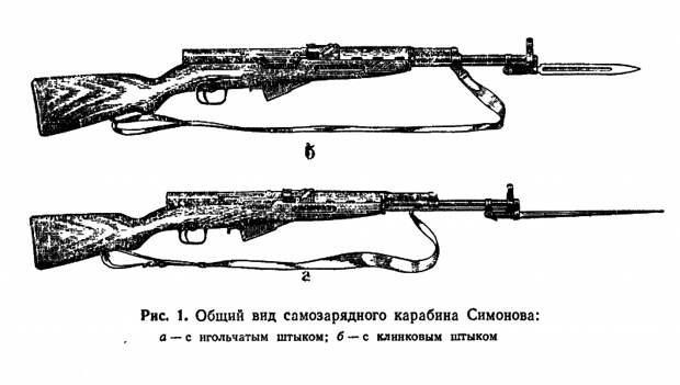 Изображение СКС с штыками игольчатого и клинкового типа. <br>