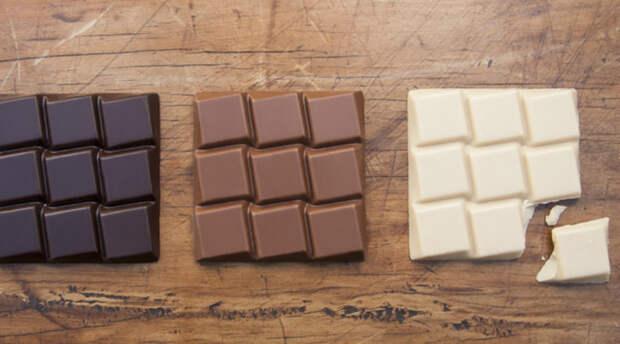 Что происходит с организмом, если есть много шоколада