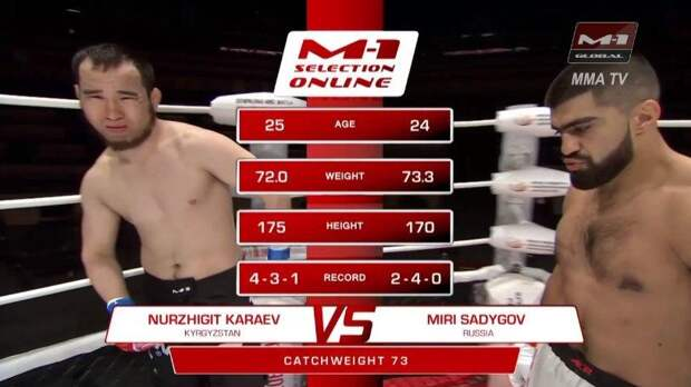 Следите за трансляцией турнира ММА в поддержку Максима Шугалея