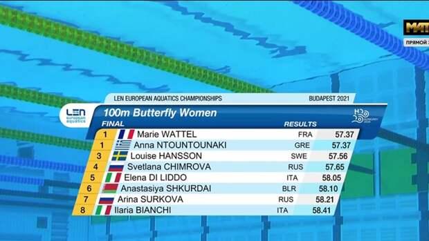 Чимрова иСуркова остались без медалей чемпионата Европы надистанции 100м баттерфляем