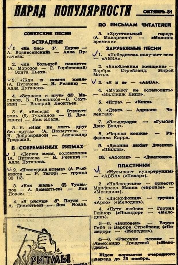 Парад популярности. Октябрь 1981