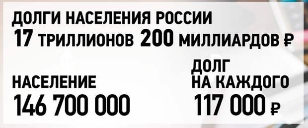 Сенсация: У населения России нашли деньги