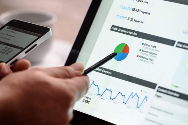 Рейтинг мировых аналитических центров
