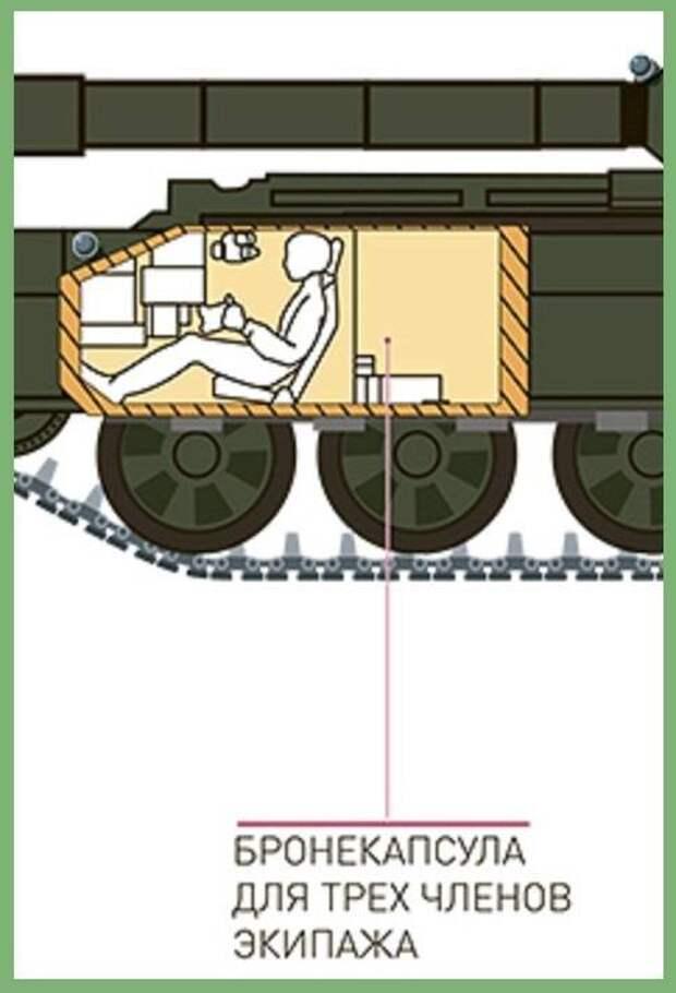 Т-17. Многофункциональный ракетный танк на базе платформы «Армата»