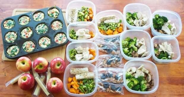 Схема питания для тех, кто хочет похудеть