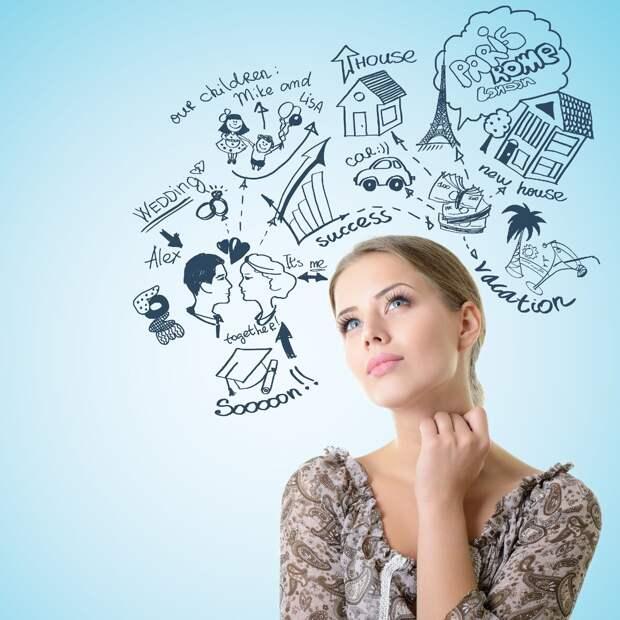 5 признаков того, что пора начинать думать о себе!