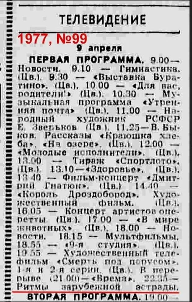 Как советское телевидение пыталось отвадить советскую молодёжь от посещения крестного хода на Пасху