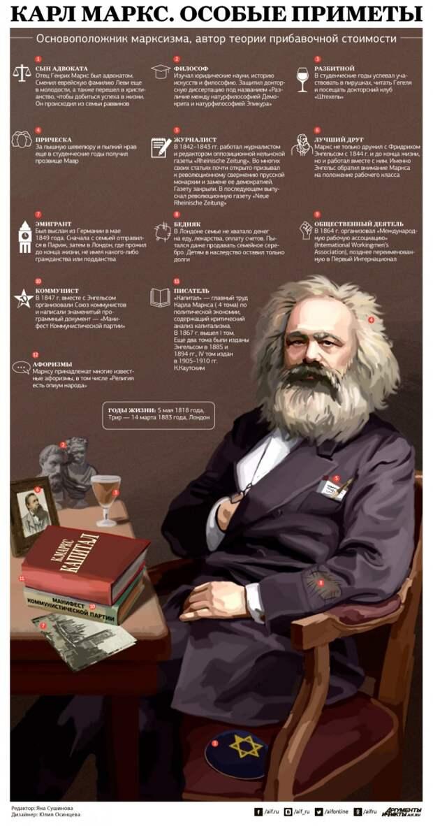 Карл Маркс. Особые приметы