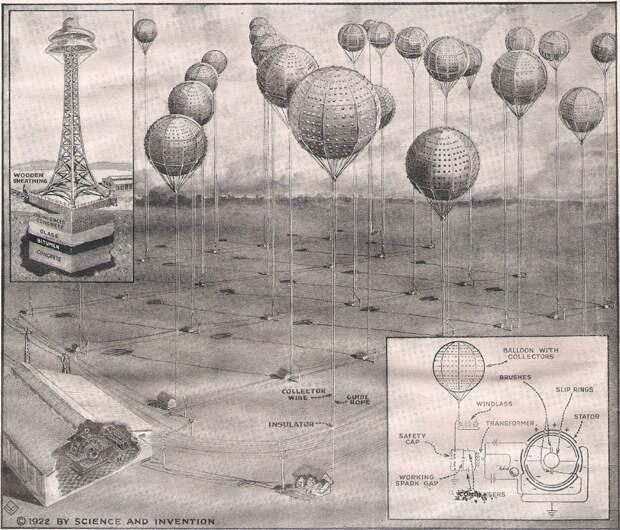 Рис. 3 иллюстрация к патенту Плауссона 1922г.