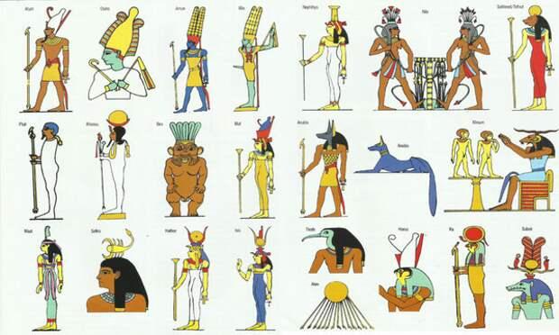 Понимание Бога в Древнем Египте