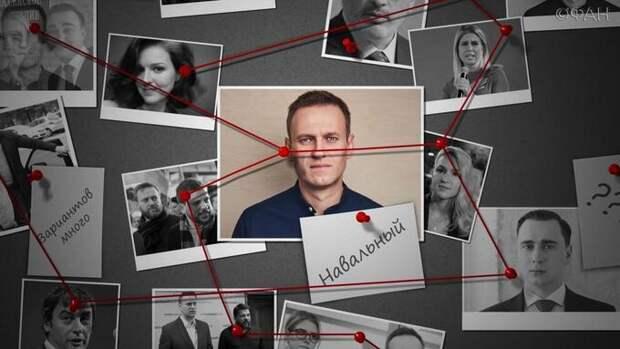 Саморасжирание тоталитарной секты ФБК Навального продолжается успешно