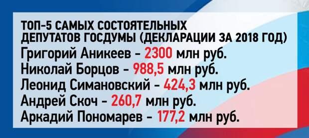 Налоговое рабство от «Единой России»