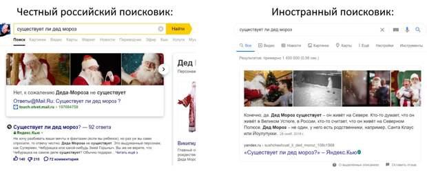 Диктант с фигой в кармане, медиатоталитаризм в США и честный Яндекс