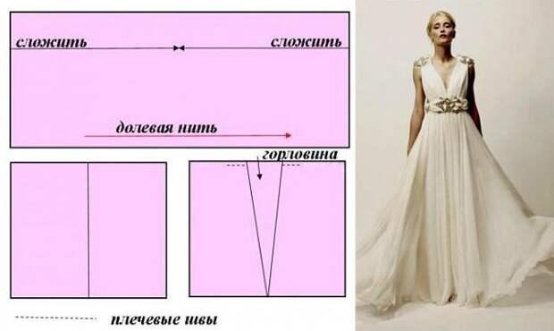 Хотите сшить платье в пол своими руками - смотрите идеи и выкройки