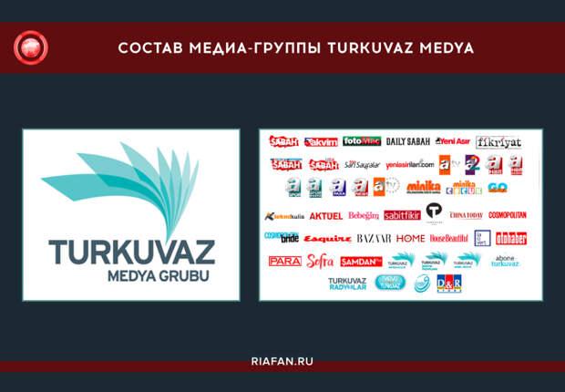 Состав медиа-группы Turkuvaz Medya