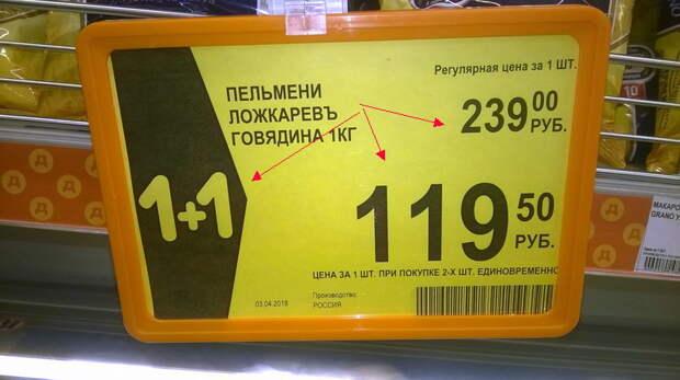 Почему желтые ценники - это конец последней экономики РФ