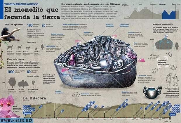 Загадочный перуанский каменный город-макет
