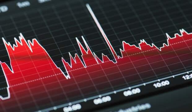 Рынок нефти пытается пробить локальные максимумы