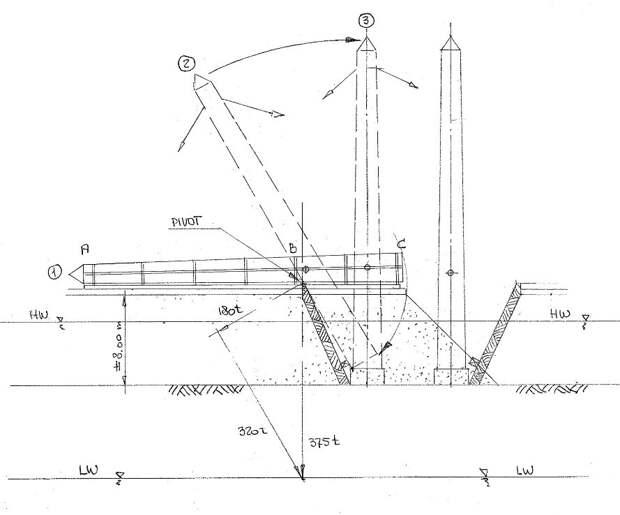Рис. 6. Подъём второго обелиска (автор)