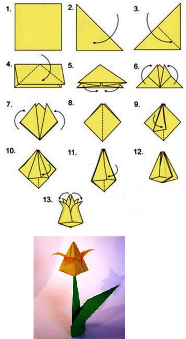 "МАСТЕРИЛКА. Оригами ""Тюльпан"""