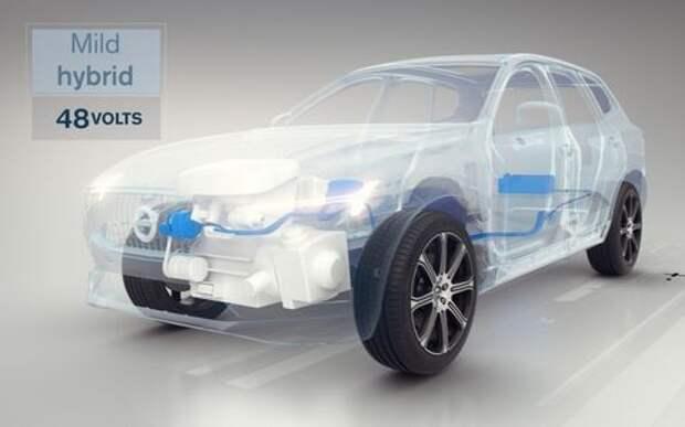 Все Volvo после 2019 года будут оснащены электродвигателями