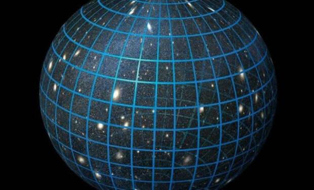 Ученые определили космос как шар наизнанку и выхода из него нет