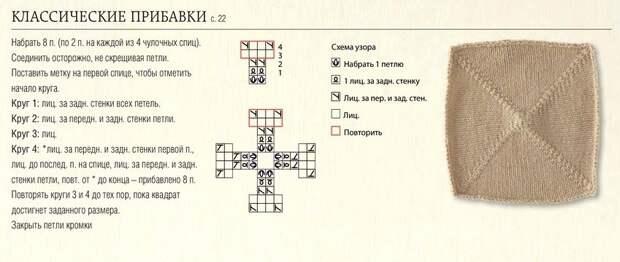 Очень простой в вязании - диагональный квадрат, а какие шикарные вещи из него получаются. Описание и примеры вязки