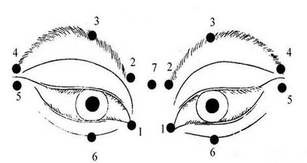 9 приемов, чтобы вернуть себе зрение 5-летней давности