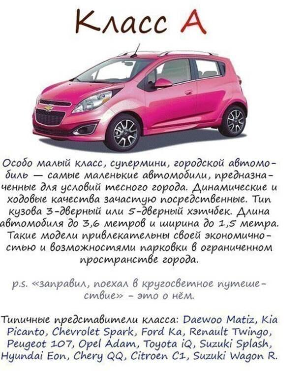 Классификация автомобилей 1