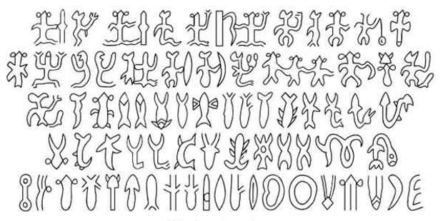 Таблички с письменами Ронгоронго — культурное наследие аборигенов острова Пасхи