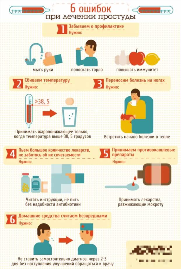 25 очень важных шпаргалок о здоровье: диагностика и профилактика (26 фото)